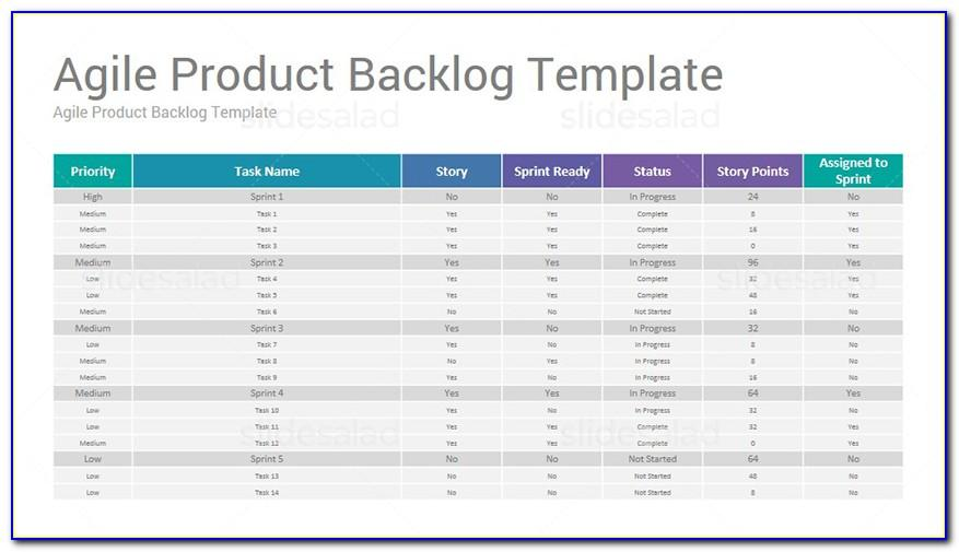 Scrum Product Backlog Template