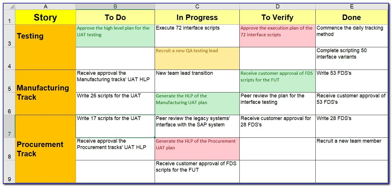 Scrum Project Plan Template Mpp