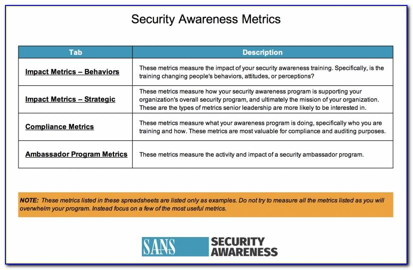 Security Awareness Training Communication Plan Example