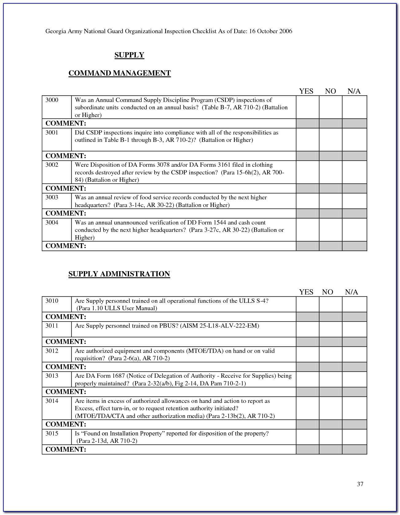 Security Guard Checklist Format