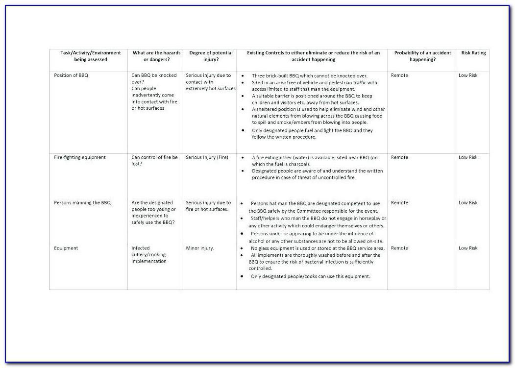 Security Threat Assessment Application Form