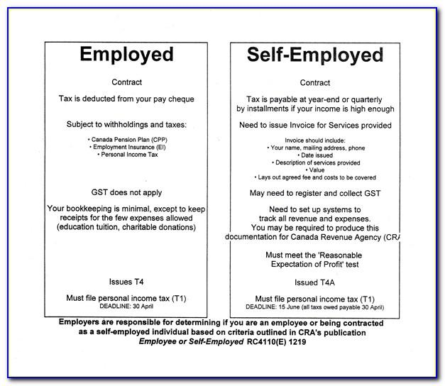 Self Employed Profit And Loss Statement Form