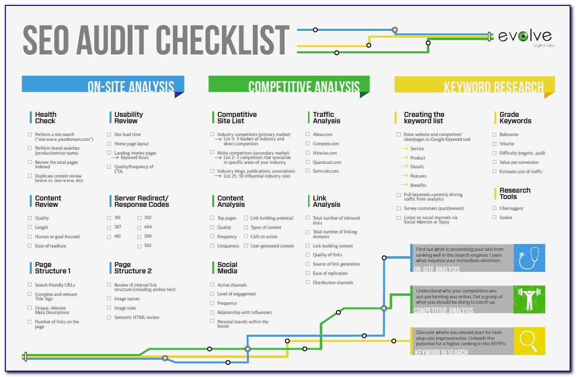Seo Audit Template 2014
