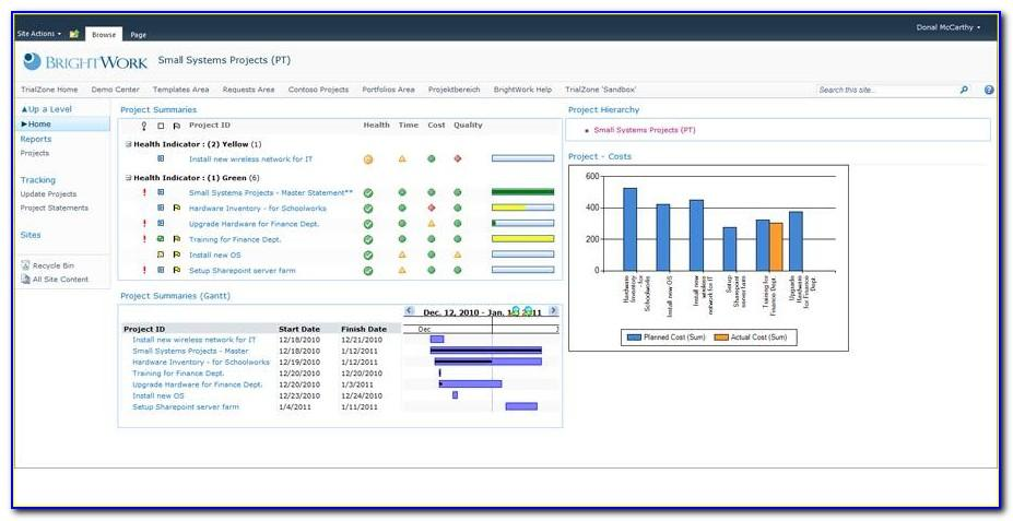 Sharepoint 2010 Project Management Template Free