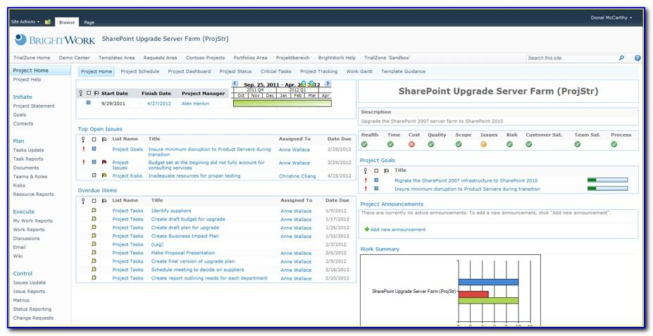 Sharepoint 2010 Project Tracking Workspace Template