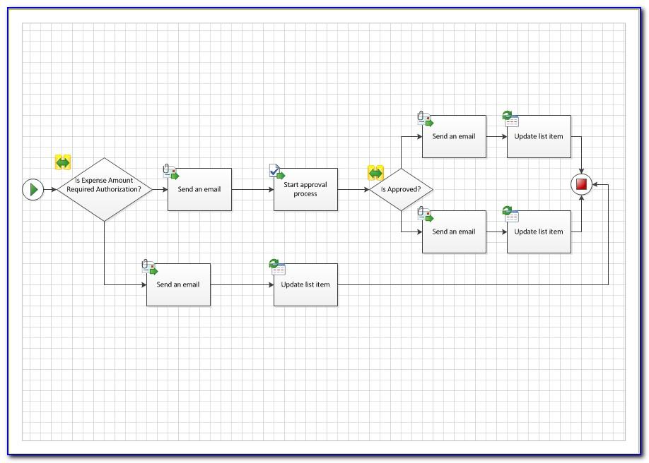 Sharepoint Workflow Template Visio Download