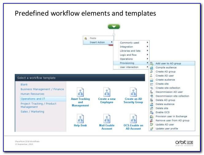 Sharepoint Workflow Templates 2010