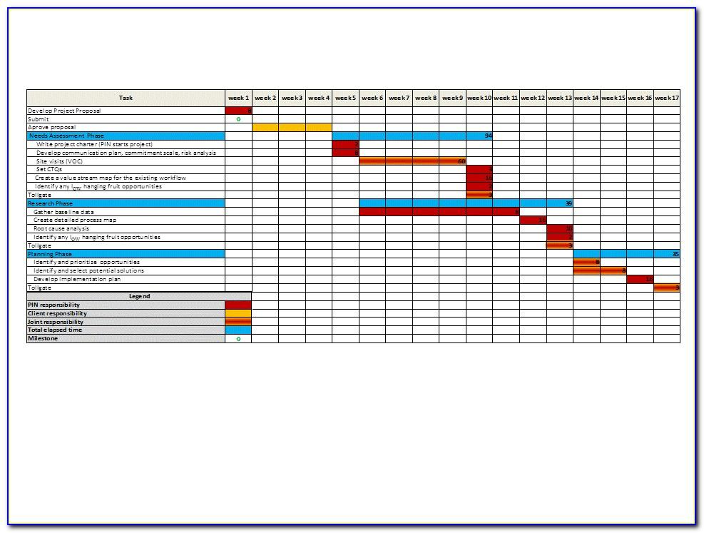 Simple Gantt Chart Excel Template Download