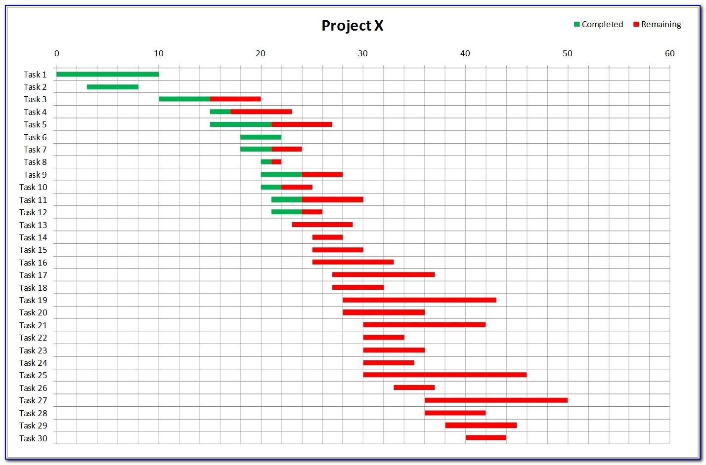 Simple Gantt Chart Excel Template Xls
