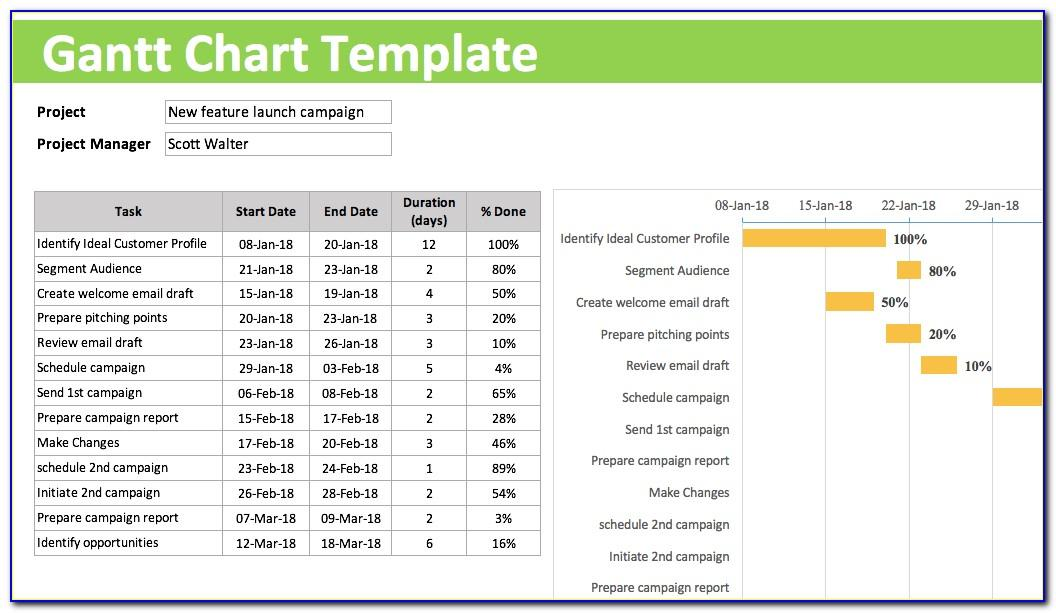 Simple Gantt Chart Excel Template