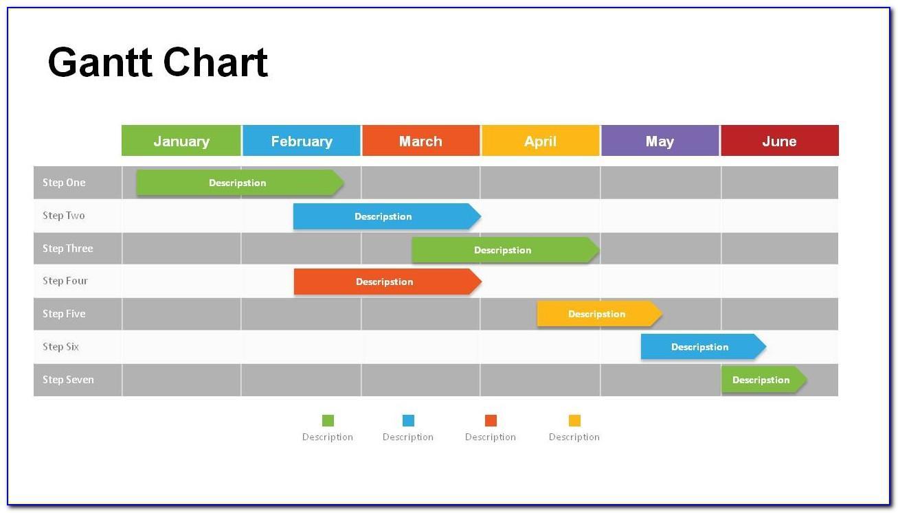 Simple Gantt Chart Template Excel Free