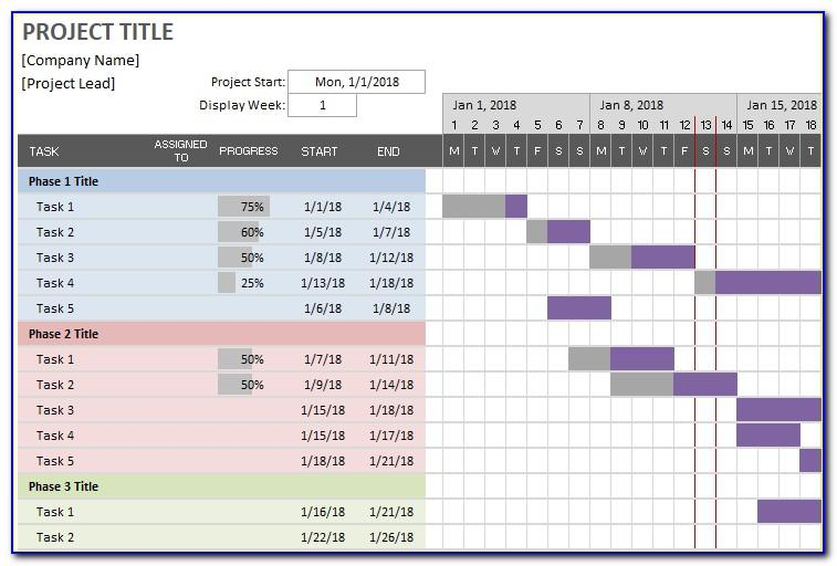 Simple Gantt Chart Template Xls
