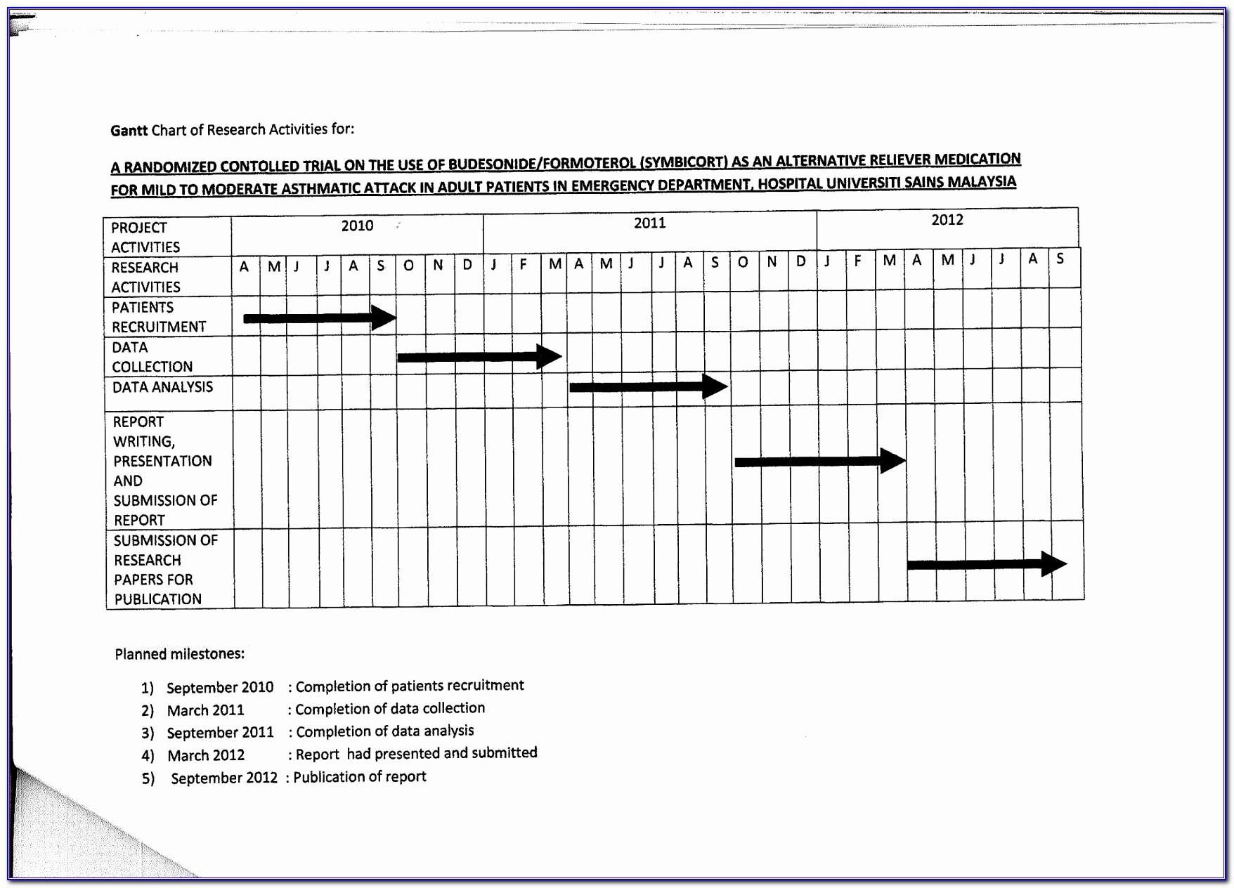Simple Gantt Chart Templates