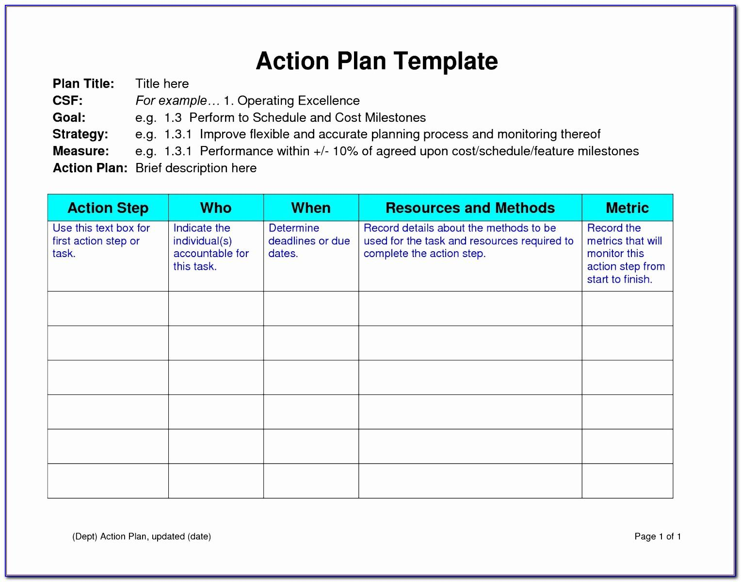Simple Test Plan Template Excel