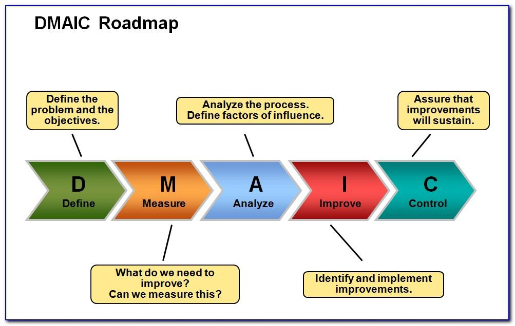 Siop Lesson Plan Template 2 Pearson