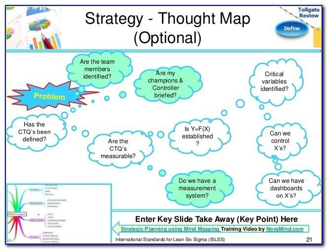 Six Sigma Thought Process Map Template