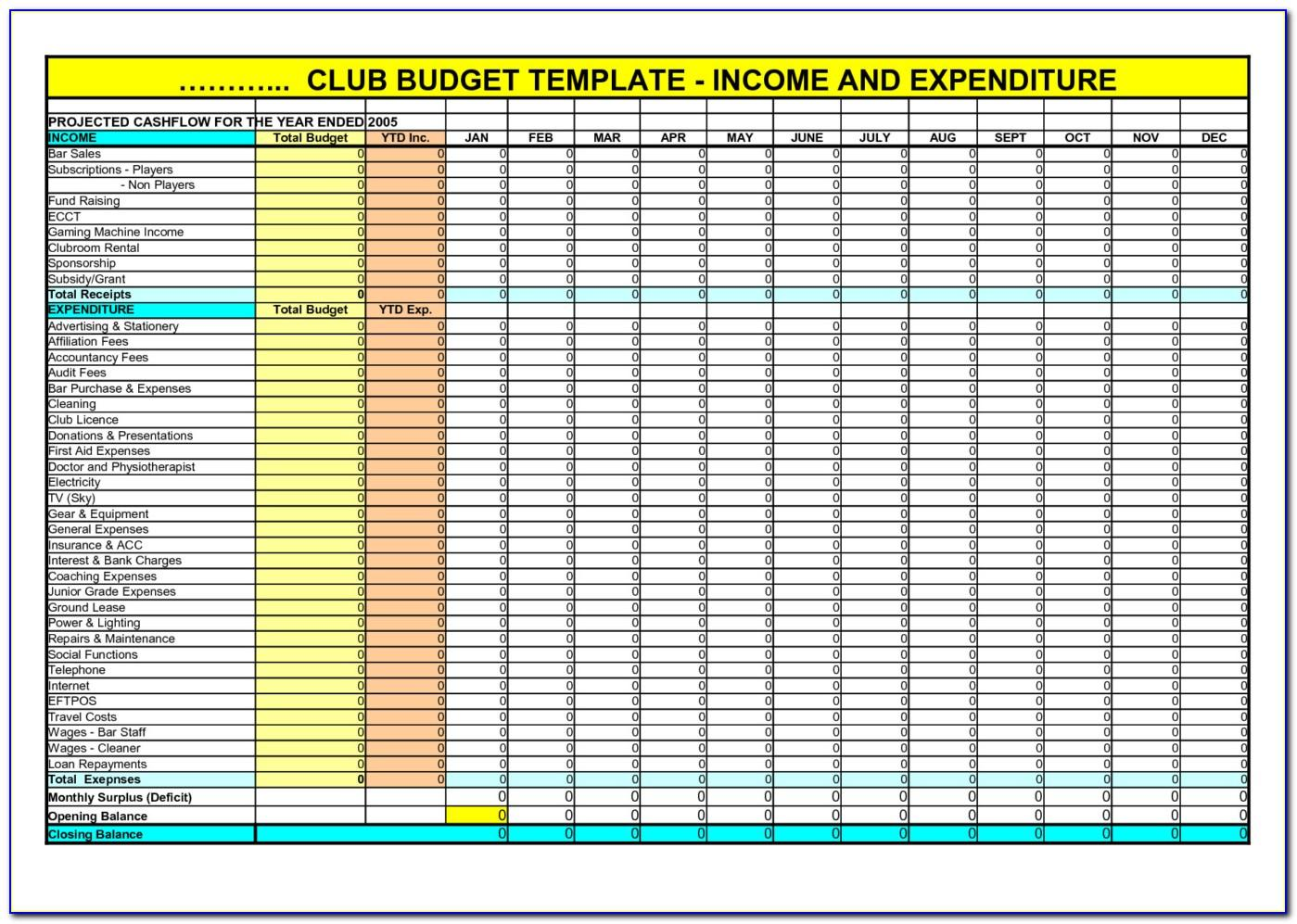 Small Company Budget Template Excel