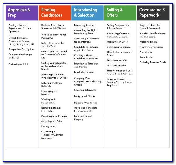 Social Media Kpi Excel Template