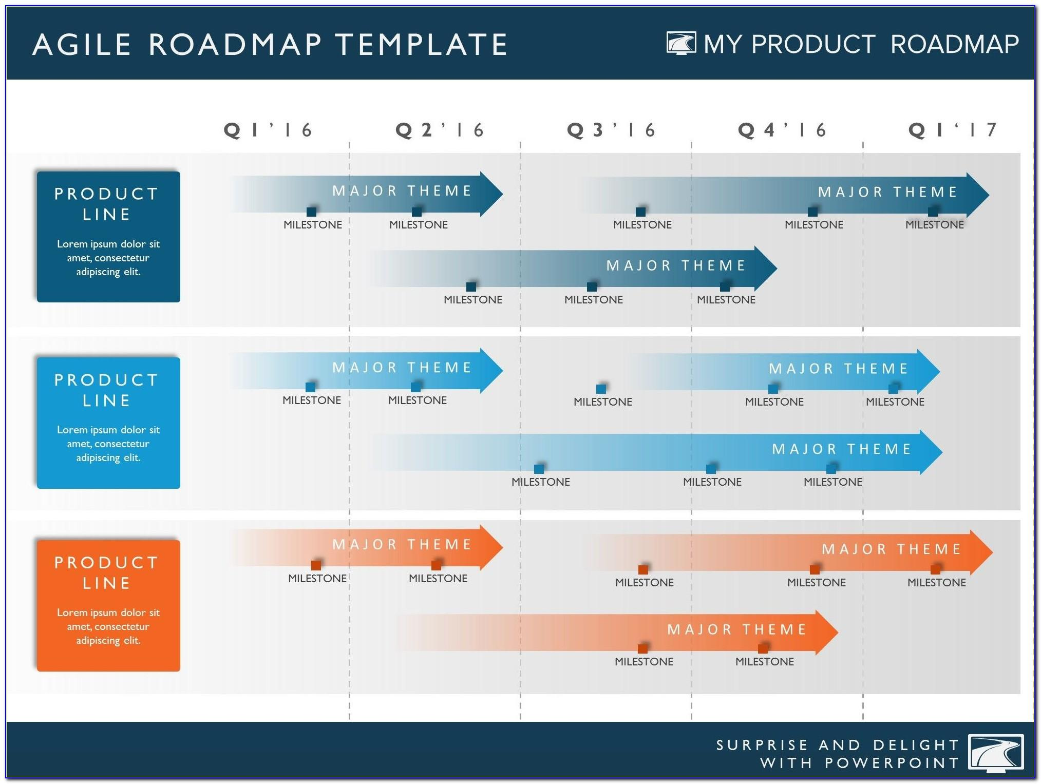 Software Development Roadmap Example