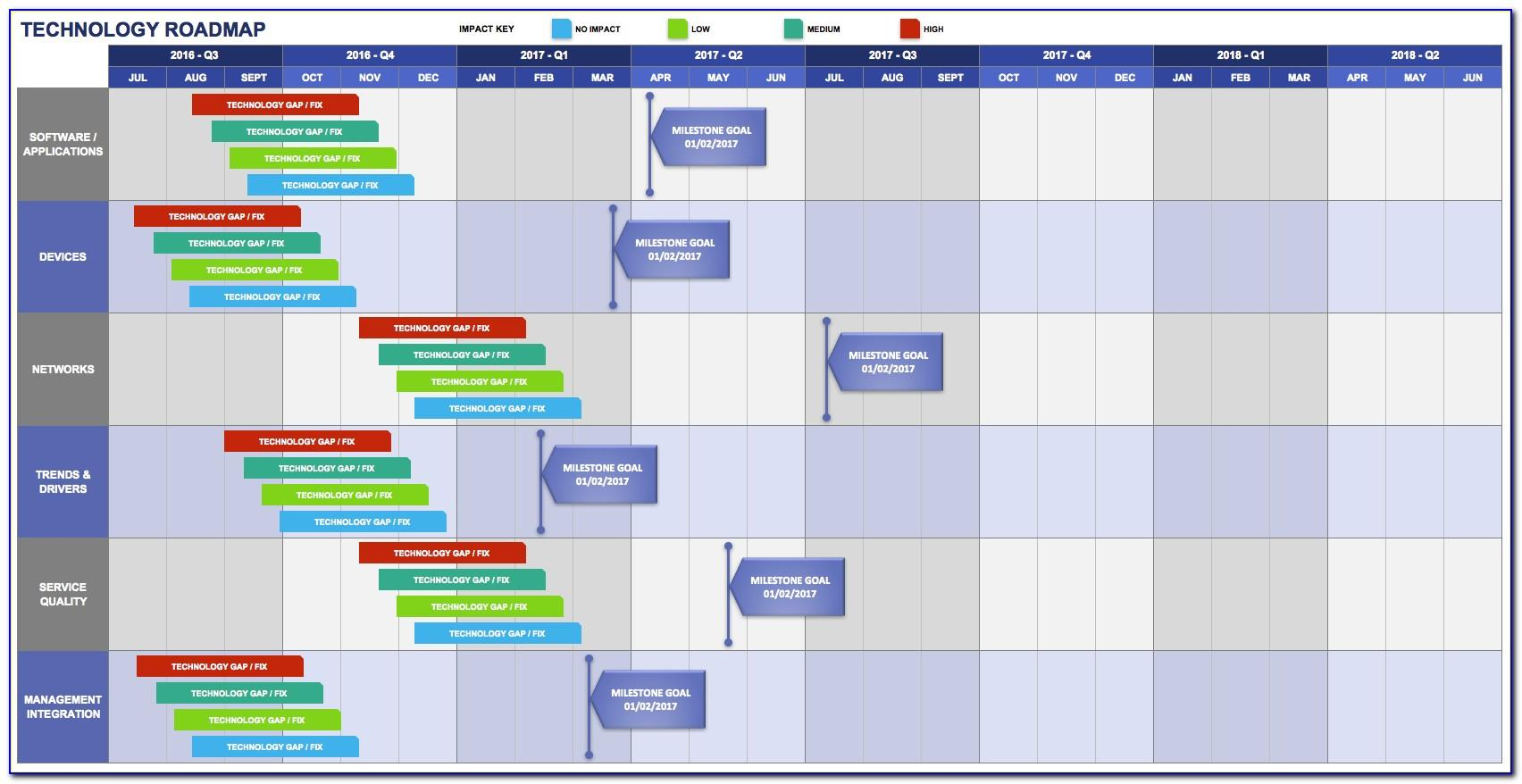 Software Development Roadmap Template Excel