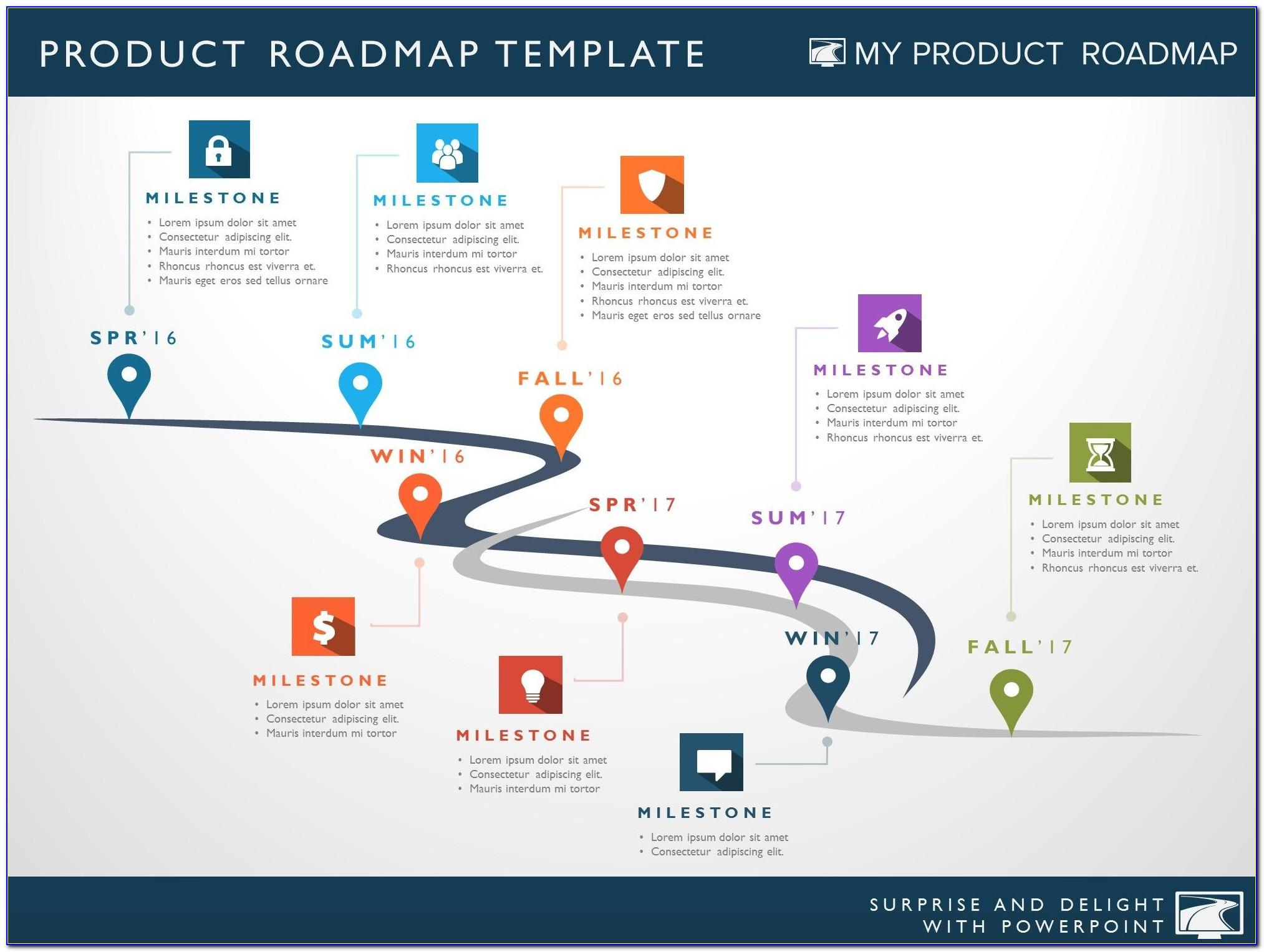Software Development Roadmap Template