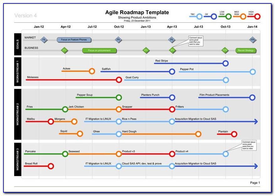 Software Roadmap Powerpoint Template