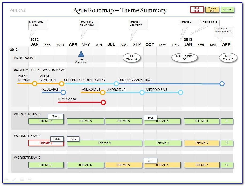 Software Roadmap Template Excel