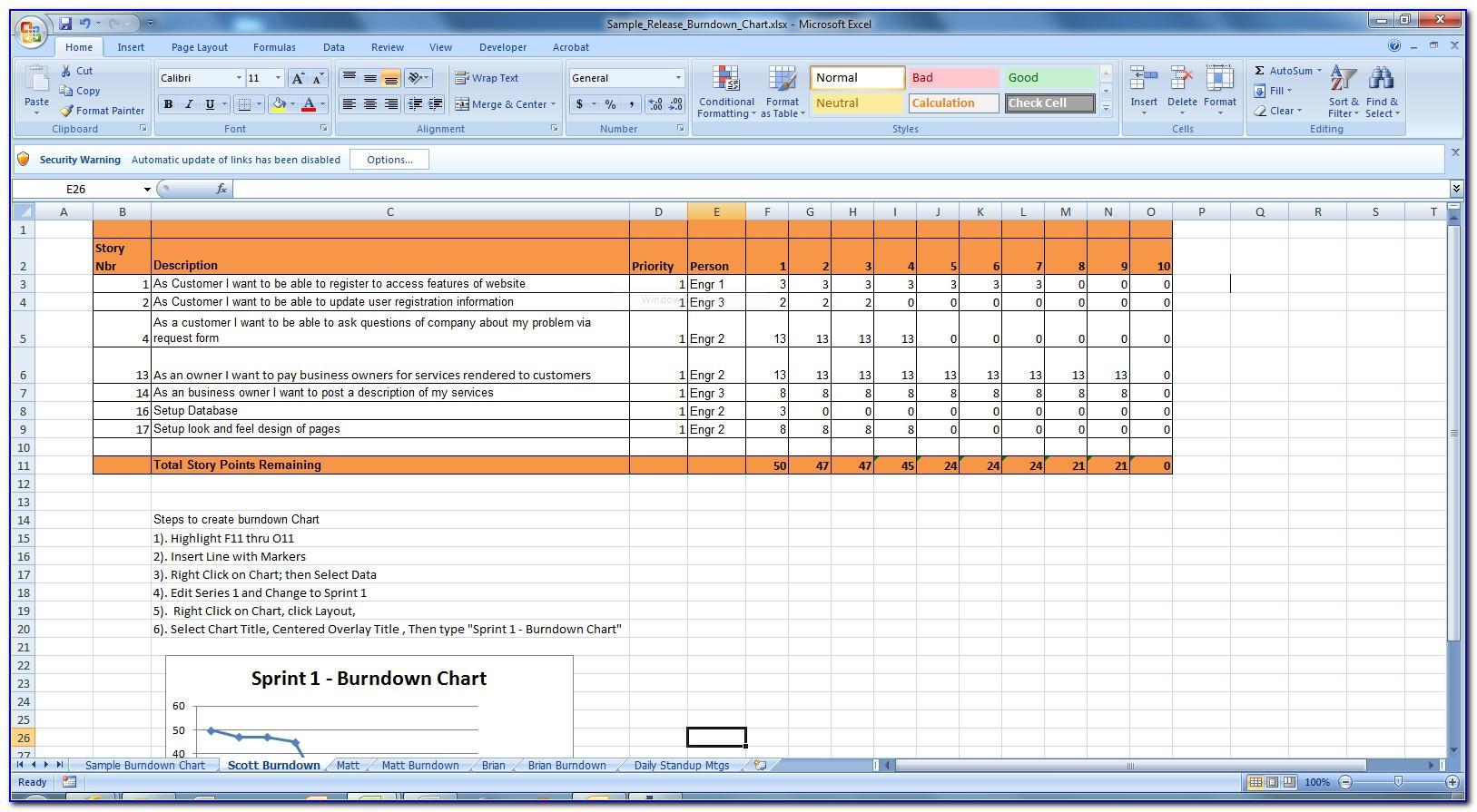 Sprint Burndown Chart Excel Template
