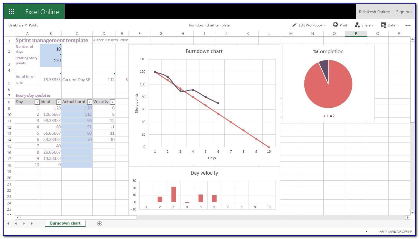 Sprint Burndown Chart Template Excel