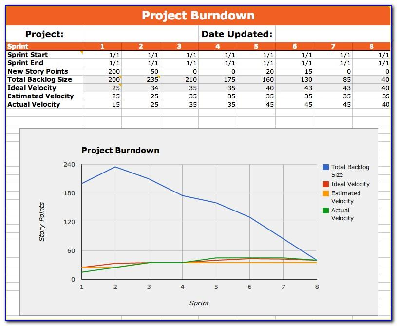 Sprint Burndown Chart Template Xls