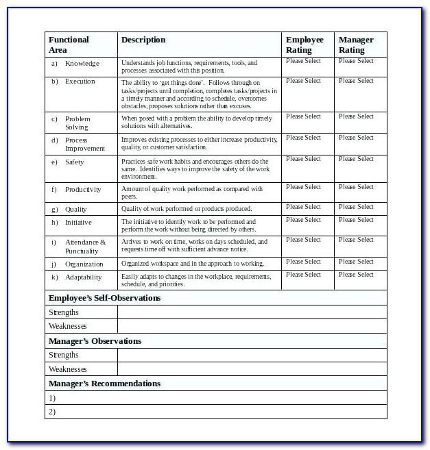 Staff Appraisals Template Uk