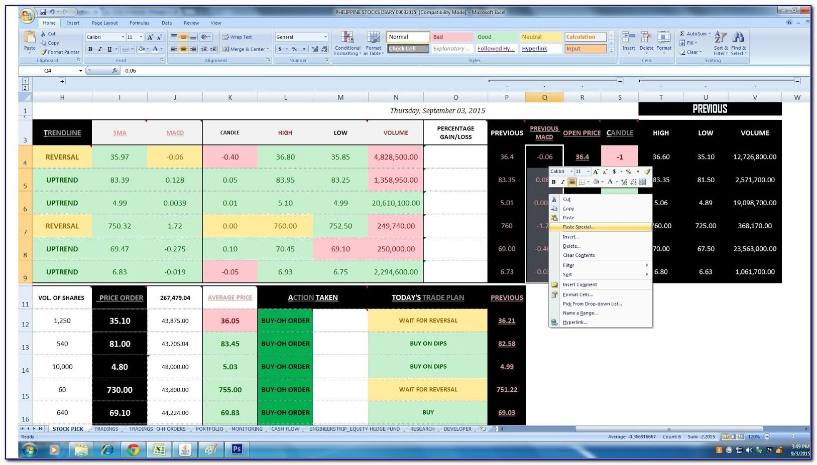 Stock Summary Report Format In Excel