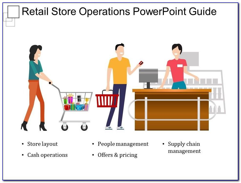 Store Operations Manual Sample