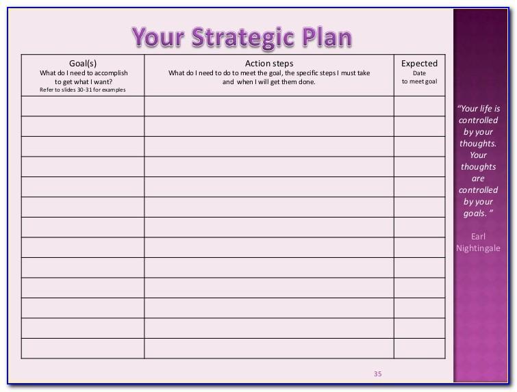 Strategic Life Plan Format