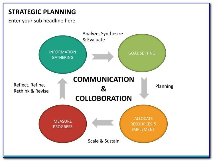 Strategic Marketing Plan Example Ppt