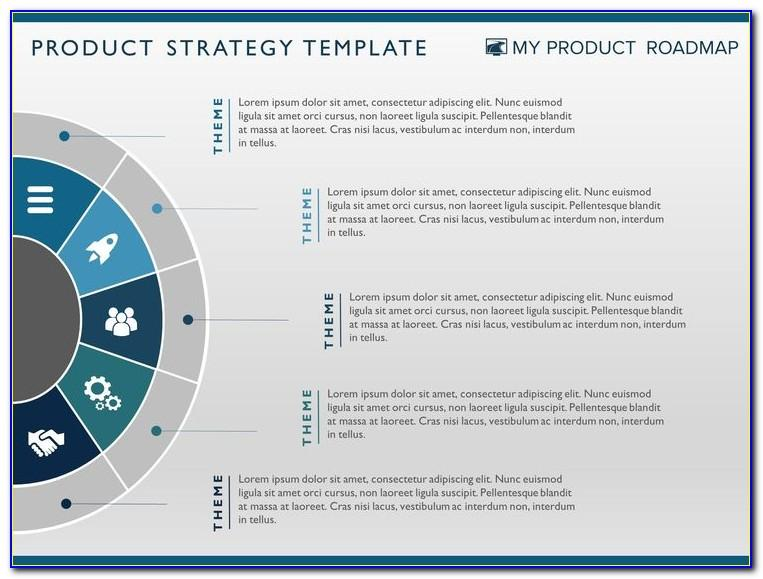 Strategic Plan Example Ppt