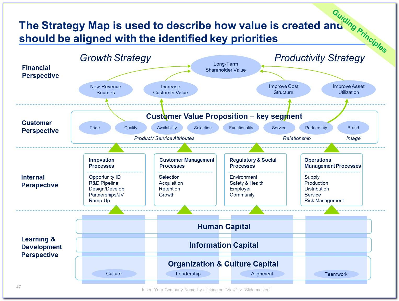Strategic Plan Sample For Nonprofits