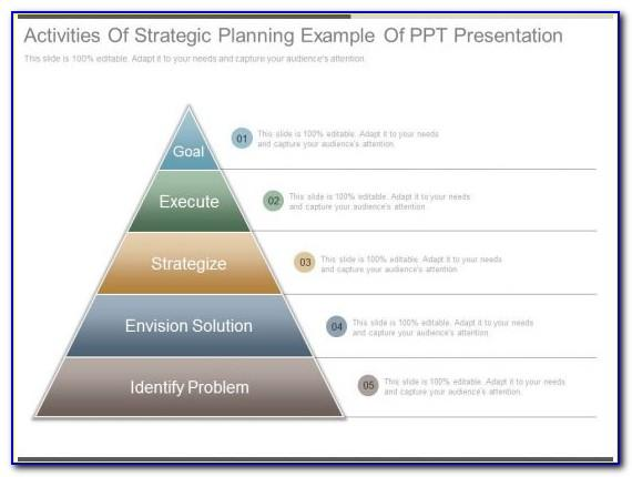 Strategic Plan Sample Ppt