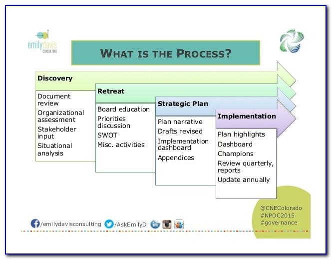 Strategic Plan Template For Nonprofits Doc