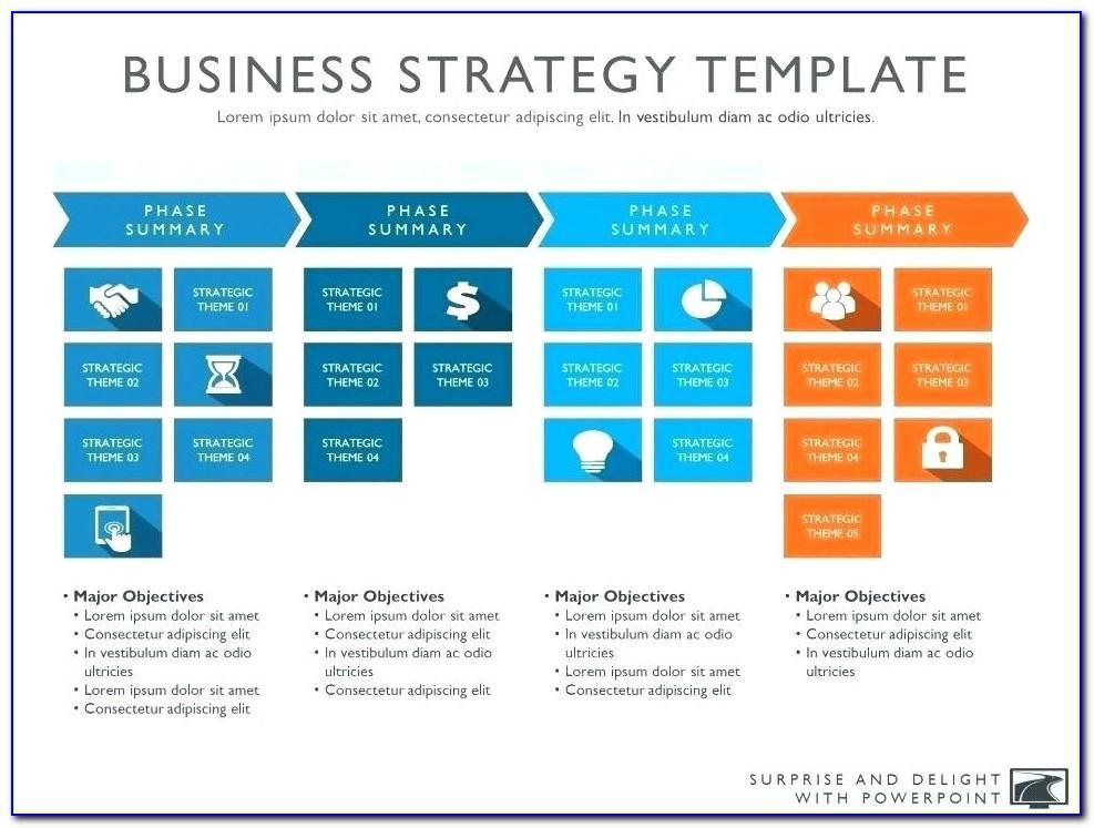 Strategic Plan Template For Nonprofits Free