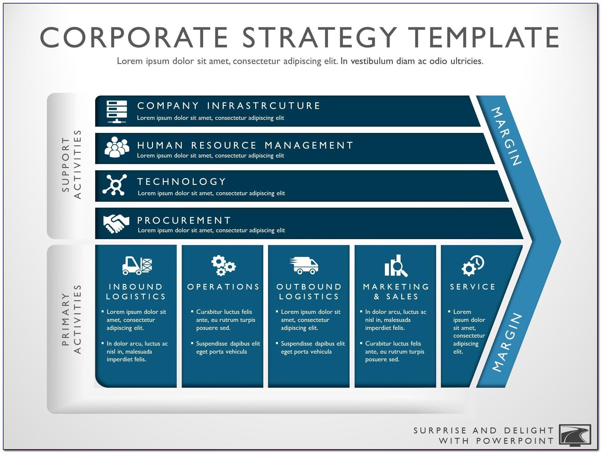 Strategic Plan Template Fundraising