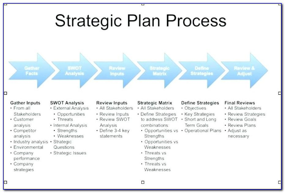 Strategic Planning Template Excel Free