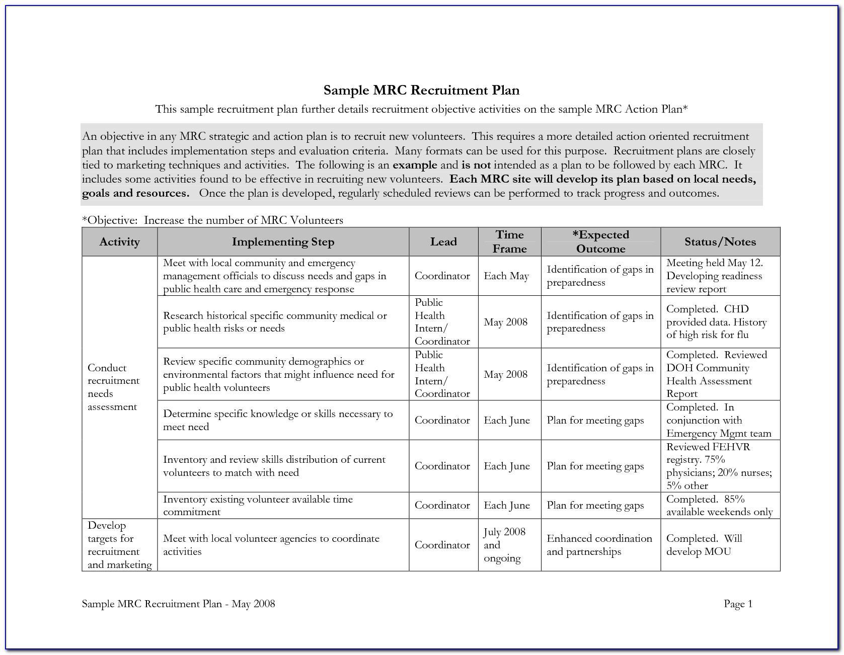 Strategic Recruitment Plan Example