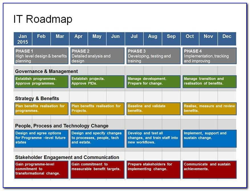 Strategic Roadmap Excel Template