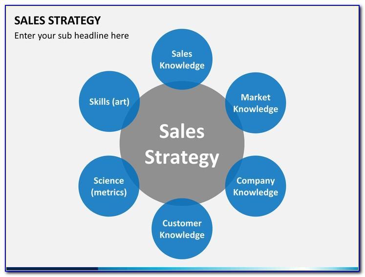 Strategic Sales Plan Examples Ppt