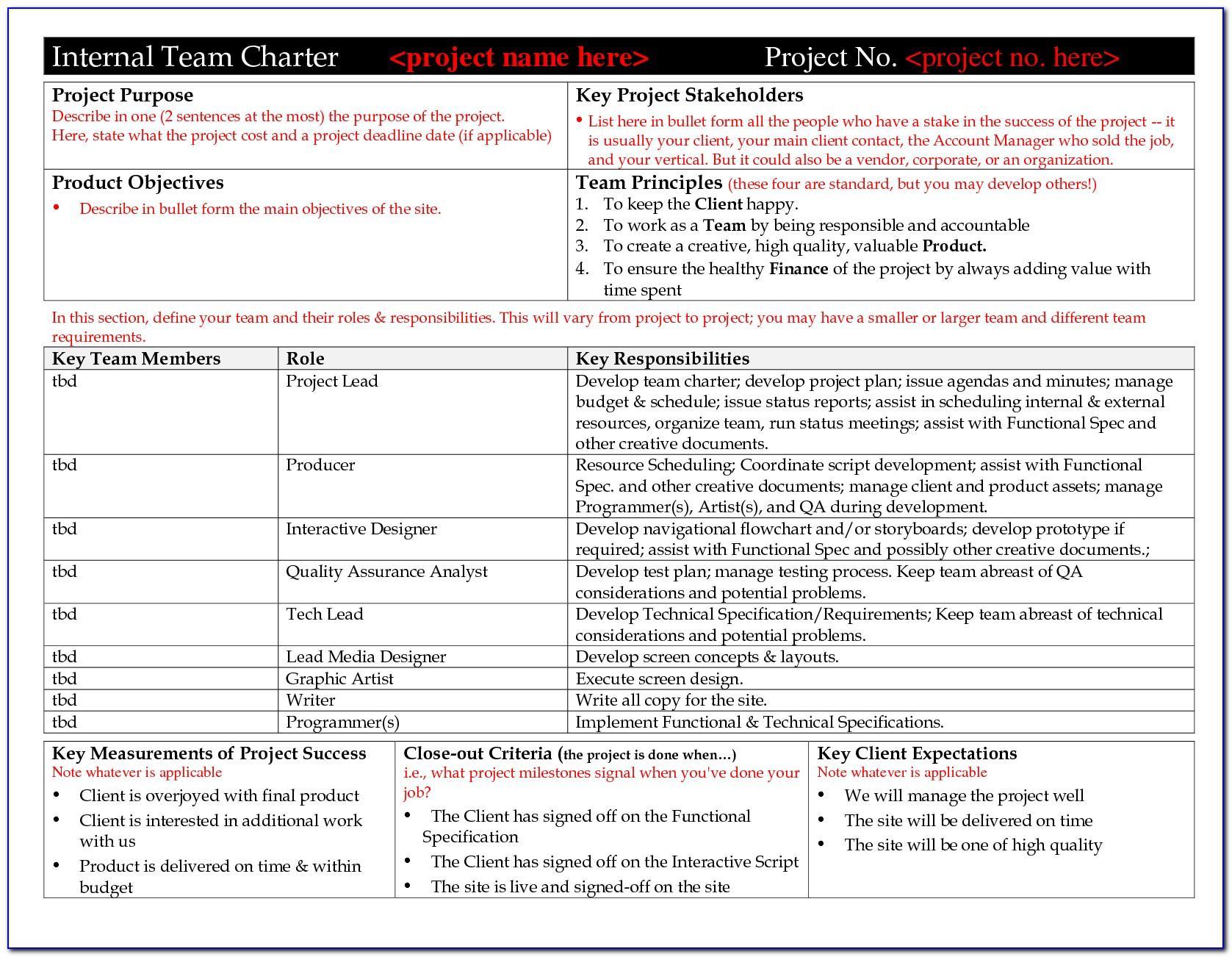 Team Charter Template Format