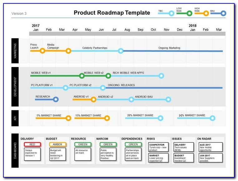 Technology Roadmap Powerpoint Template Free