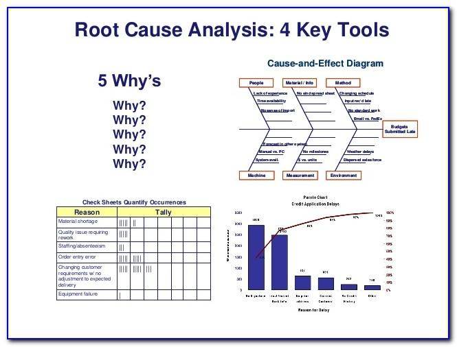 5 Why Root Cause Analysis Template Excel