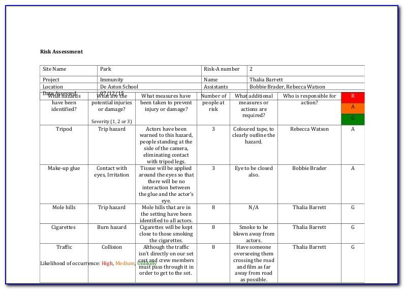 Blank Risk Assessment Form For Schools