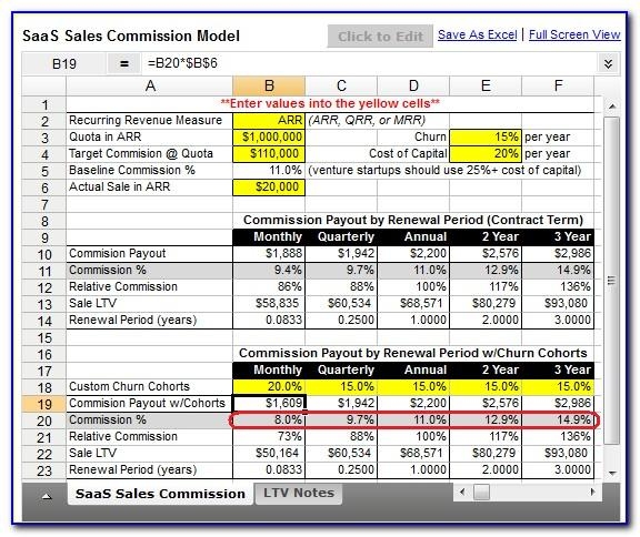 Commission Structure For Sales Reps Template